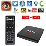 A95X R1 TV Box Android 7.1 2GB/16GB Quad Core HD 4K WiFi & LAN VP9 DLNA H.265