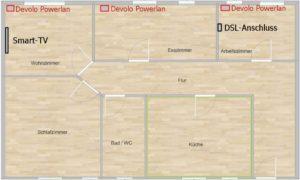 Grundriss mit DSL Anschluss und Devolo Powerlan Netzwerk